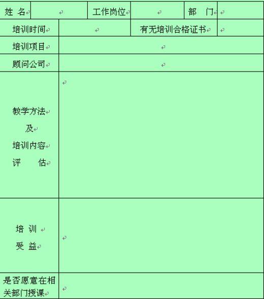 外出员工培训训练报告书