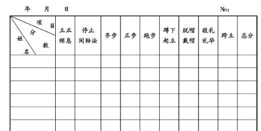 房地产公司队列素质考核表