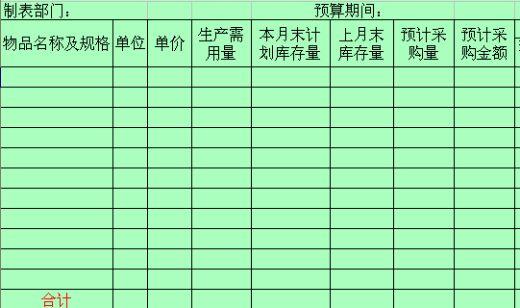 备品备件及其它物料采购预算表