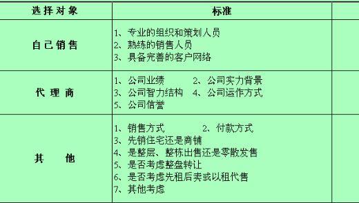 甄选代理公司的标准设计表