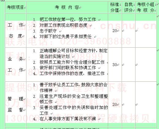 主管人员考核表单