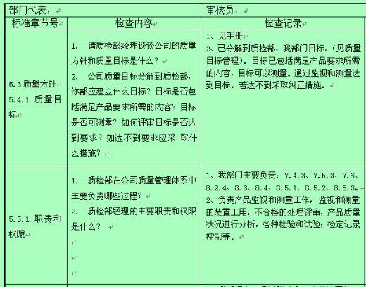 公司质检部内审检查表