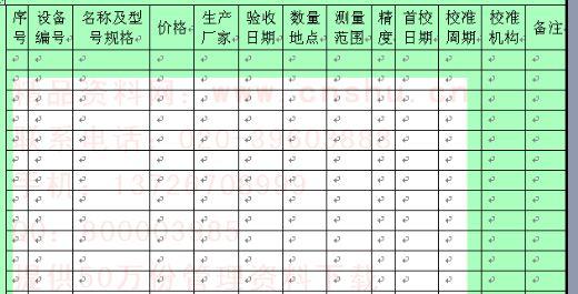 量规仪器管理一览表