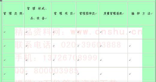 产品质量管理表单