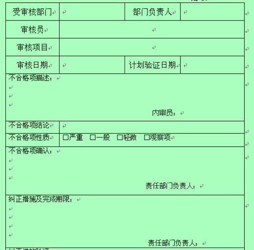 内审不合格项报告表(doc 2页)-质量管理表格-精