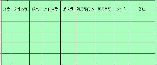 文件更改通知单与文件发放登记表
