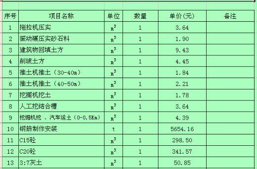 工程单价汇总表模板(xls 页)-工程建筑表格-精品