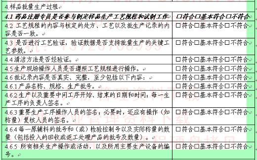 广东省药品注册生产现场检查记录表
