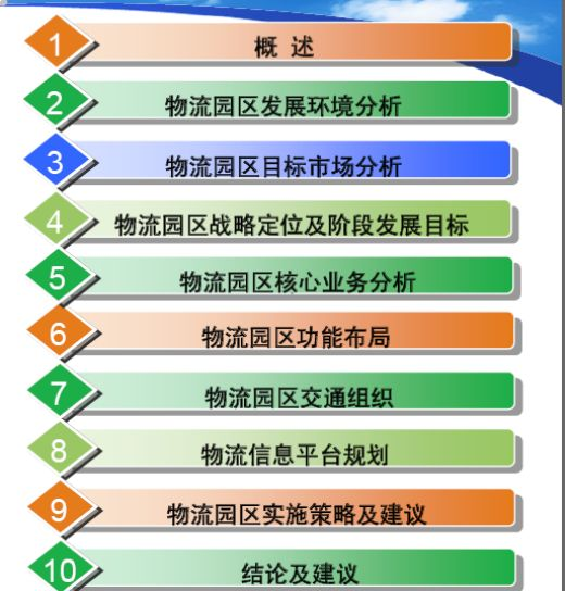 物流园区战略定位与阶段发展目标