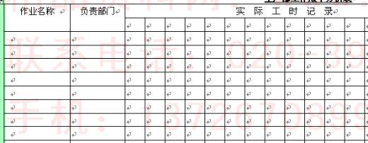 生产部工作效率分析表