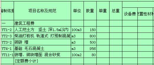 安装工程预算表单