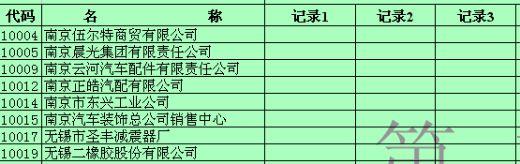供应商日常及年终考核记录表