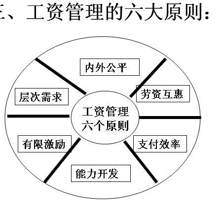 珠宝行业薪酬体系设计与操作流程讲义