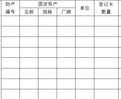 某公司固定资产盘点表