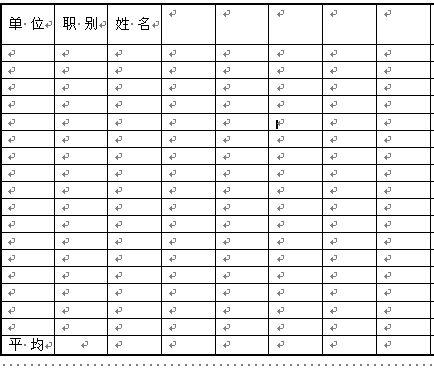 员工绩效考核表模板