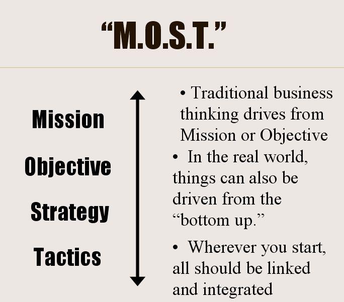班博思市场营销培训资料-英文版(ppt 31页)-营销