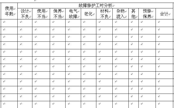 设备维修状况月报表(doc 1页)