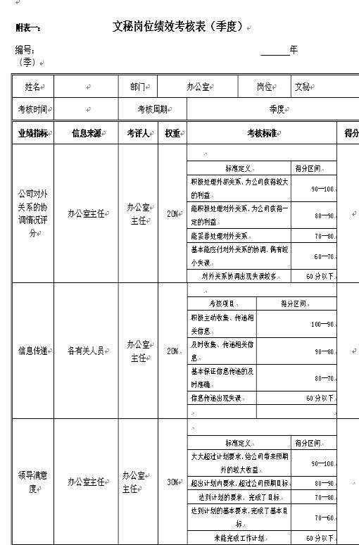 江动公司文秘岗位绩效考核表