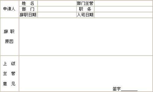 辞职申请表(doc 1页)