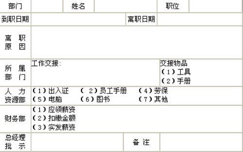 从业员工离职单(doc 1页)-辞职报告-精品资料网图片