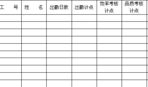 酒店员工绩效奖金分配表