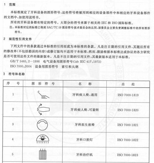 yy/t0628-2008表情牙科的设备符号(pdf16页)-医不会认输图形包图片