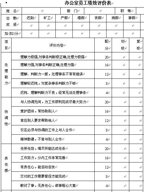 绩效考核表格汇总(最新精编)
