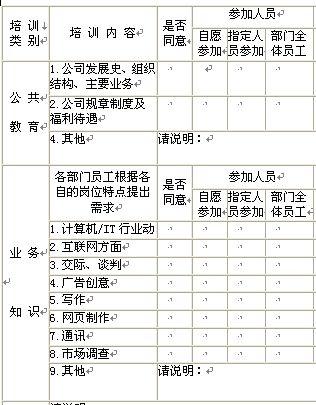 员工培训需求调查表