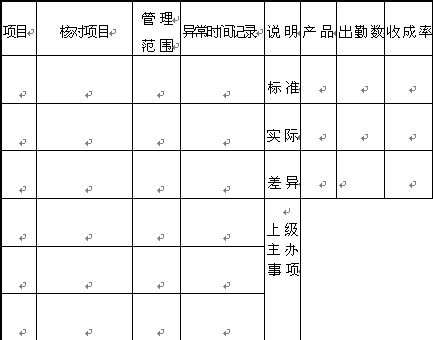 作业记录表(doc 1页)