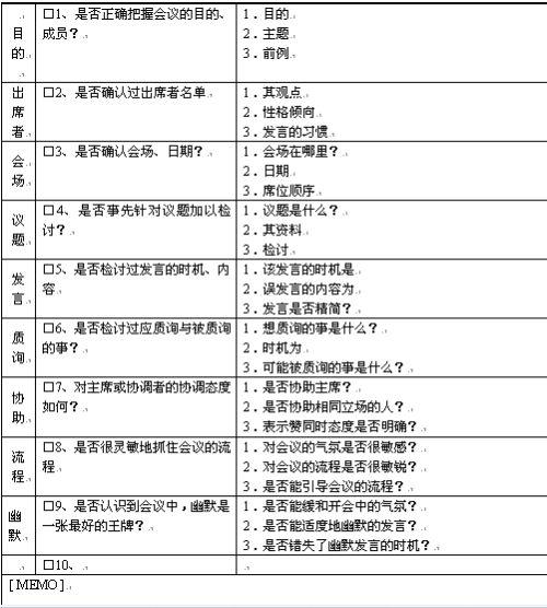 会议功能分析表