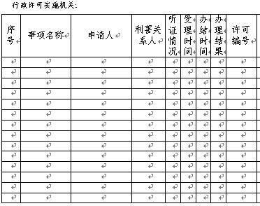 建设系统行政许可文书