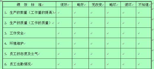 员工培训记录表格