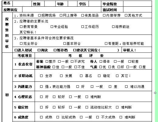 公司面试考核表格(doc 2页)图片