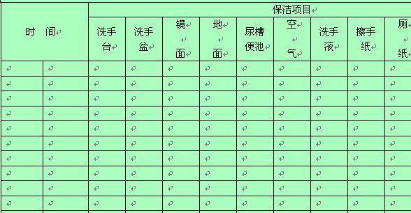 卫生间保洁记录表