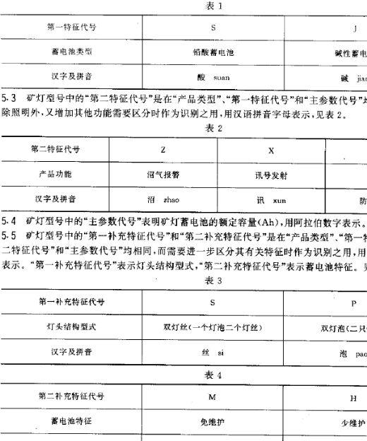 mtt154.6-1995矿用安全帽灯型号编制方法