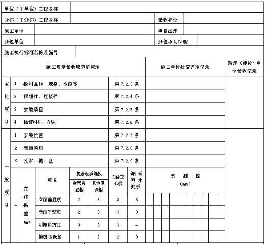 板材隔墙工程检验批质量验收记录表