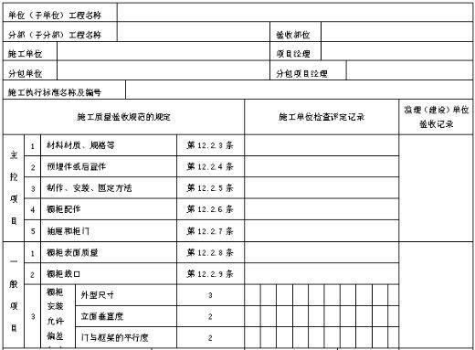 橱柜制作与安装工程检验批质量验收记录表