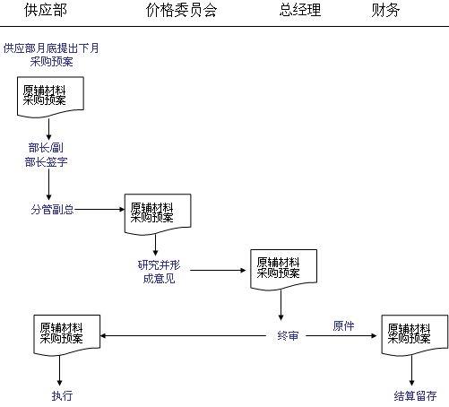 非线性电路分析方法 ppt