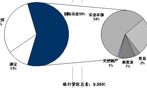 企业发展定位与组织结构内外分析报告