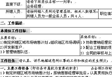 岗位职责说明书调查表 doc 6页 人事表格