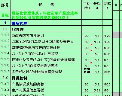 表格模板 生产管理表格 >> 电子书信息  所属分类: 生产管理表格 下载