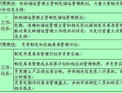 太原市幼儿园教师岗位职责考核表