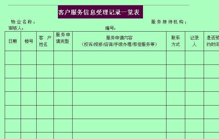 客户服务信息受理记录表(doc 1页)