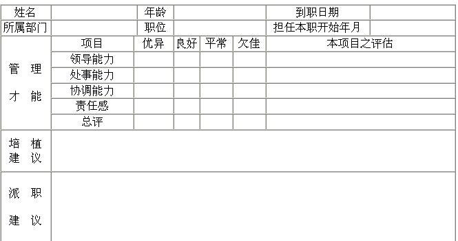 绩效考核面谈表(doc 1页)