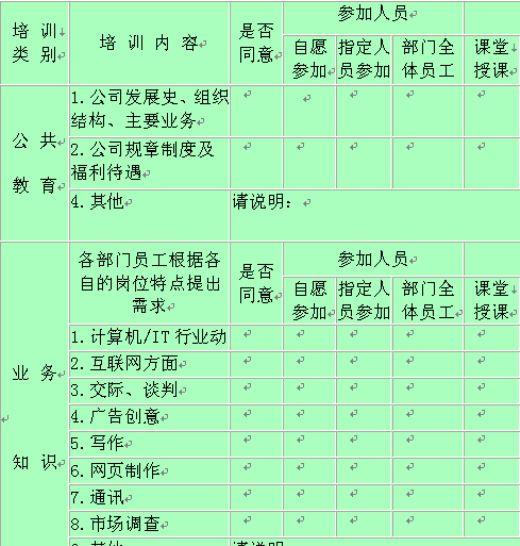 公司员工培训需求调查表