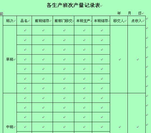 考核作业人员记录表汇集