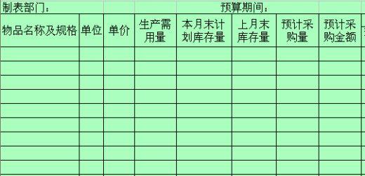 辅助材料采购预算表 xls 页图片 30340 520x251