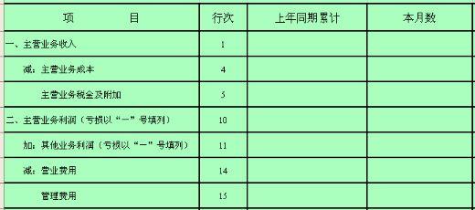公司利润及利润分配表(xls 页)