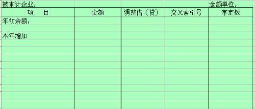 收入证明范本_揭秘朝鲜人民真实收入_营业收入审定表