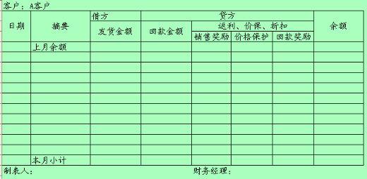 某公司应收帐款台帐 xls 页 财务表格